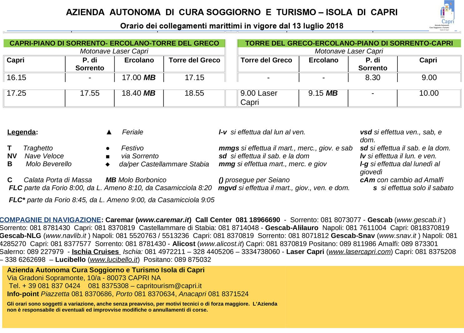 Capri - Ercolano - Torre del Greco estivo 2018 A/R